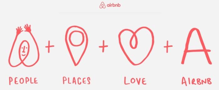 Airbnb-700x289
